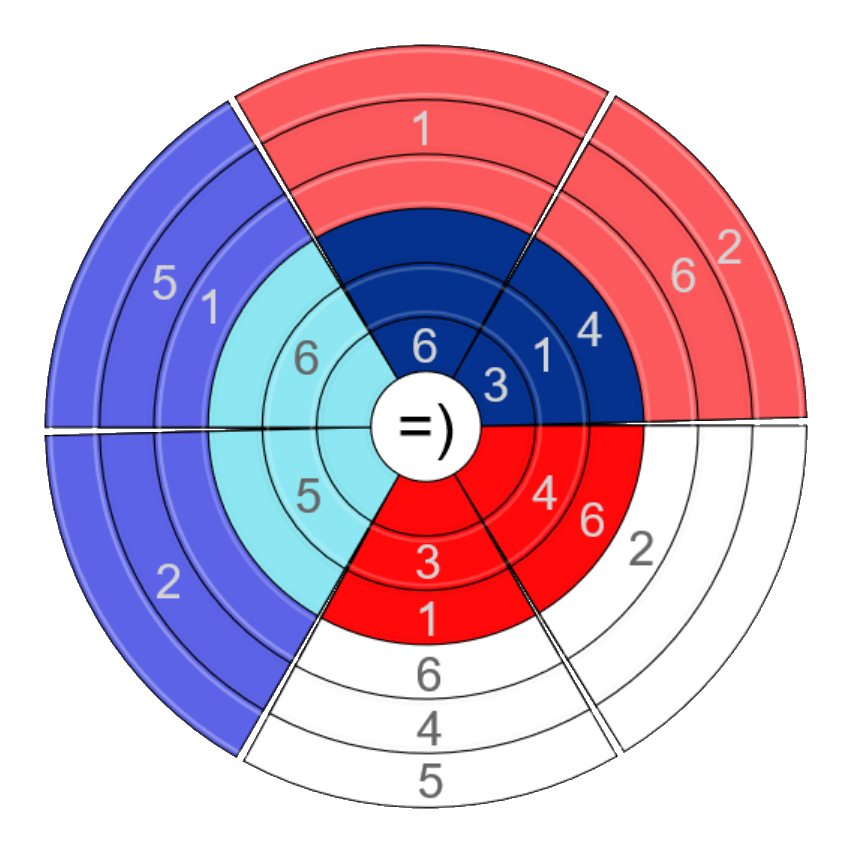 Cirdoku with Norwegian flag colors. The game is made in HTML5.